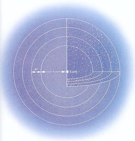 I02-07-Olber