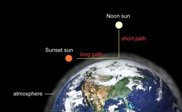 Sun_path_betterS161-1024x631-600x369