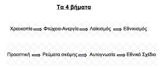 4vimata