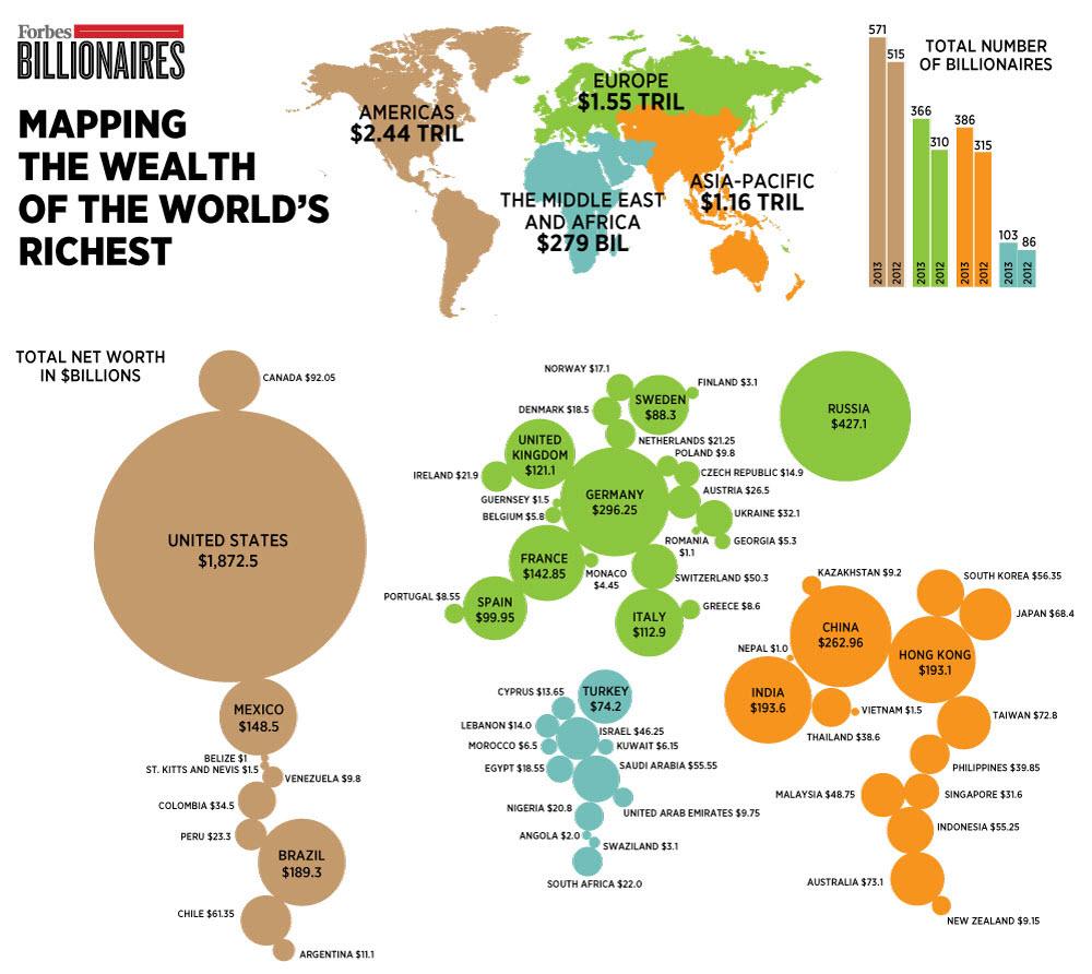 billionaire-map