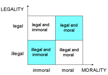 legality-morality