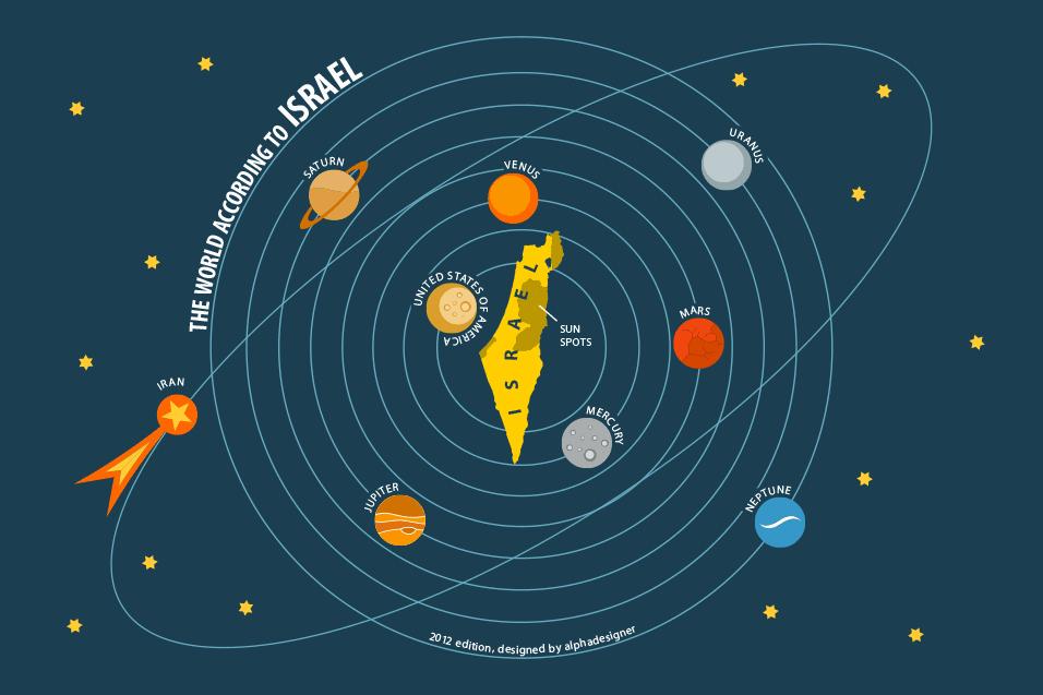 world-according-to-israel