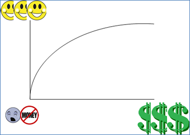 hapiness-aep-equation-3