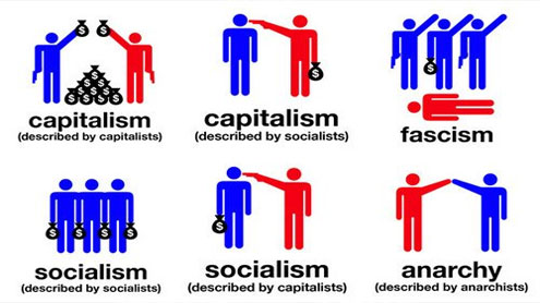 what-is-socialism