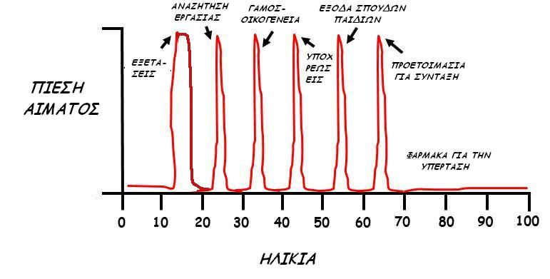 blood pressure-2
