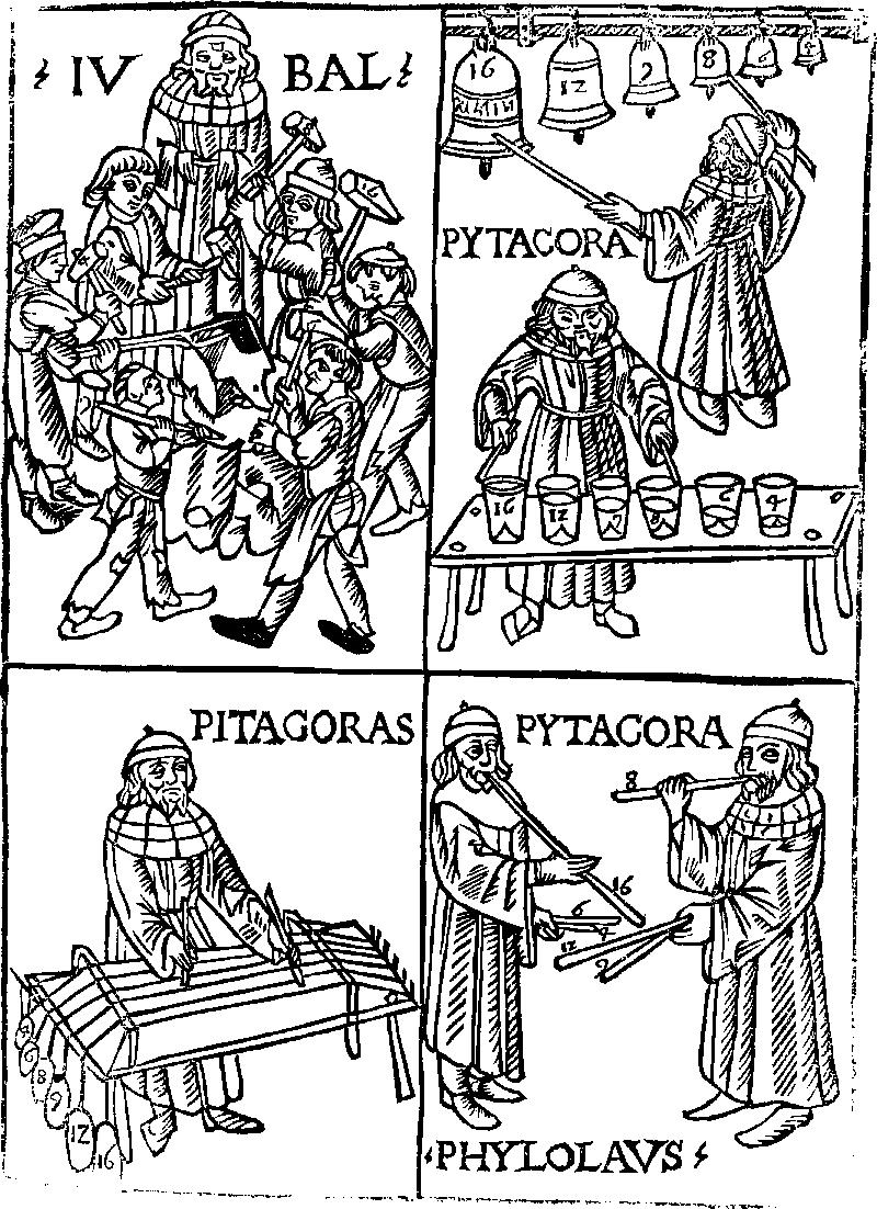 Gaffurio_Pythagoras