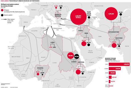 The world's main sources of refugees