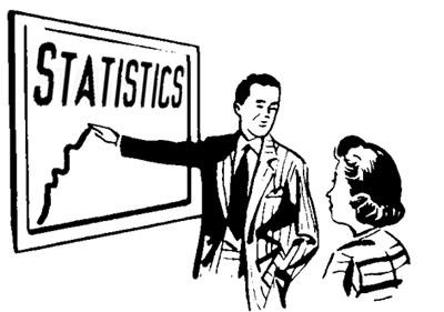 blog_statistics