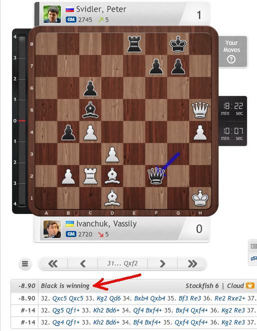 """Ζωντανή αναμετάδοση της παρτίδας δύο κορυφαίων σκακιστών. Με το κόκκινο βέλος βλέπετε την κρίση του υπολογιστή για τη συγκεκριμένη θέση της παρτίδας (""""Τα μαύρα κερδίζουν""""), και από κάτω τις προτάσεις του υπολογιστή για τη συνέχεια της παρτίδας. Ο σχολιασμός είναι από την Stockfish, μία εκ των κορυφαίων σκακιστικών μηχανών."""