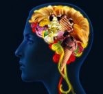 Το ψυχολογικό υπόβαθρο των διατροφικών διαταραχών